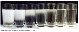 glasses showing different levels of cloudy water